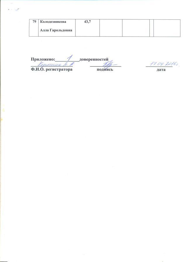 сканирование0007_Page_22