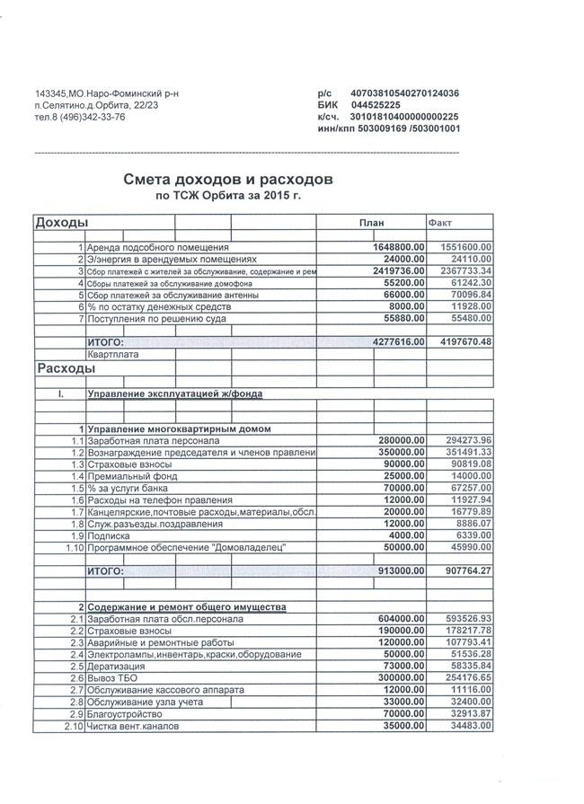 Смета доходов и расходов по ТСЖ Орбита за 2015