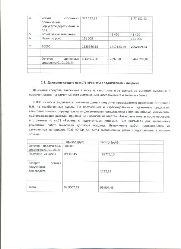 4 АКТ ревизии финансово-хозяйственной деятельности ТСЖ 2016